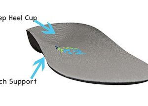 Grey Feather Light Orthotic Insoles