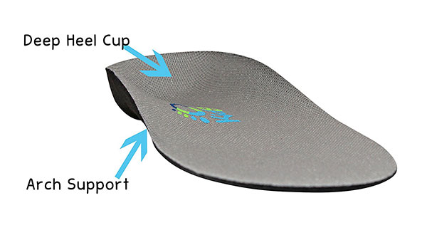 Insoles with Arch Support and Deep Heel Cups